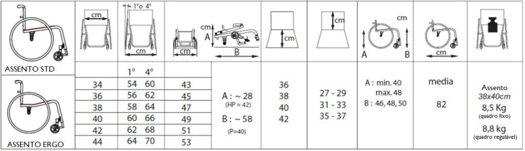 EOS3 Medidas | Mobilitec - Offcarr