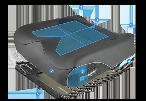 Almofada M2 Comfort Company | Mobilitec