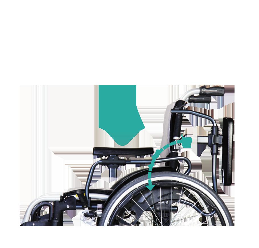Cadeira de rodas S-ERGO 305
